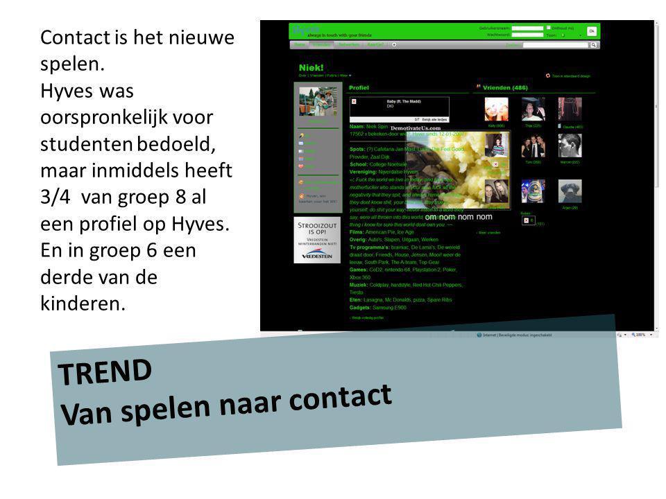 Contact is het nieuwe spelen. Hyves was oorspronkelijk voor studenten bedoeld, maar inmiddels heeft 3/4 van groep 8 al een profiel op Hyves. En in gro