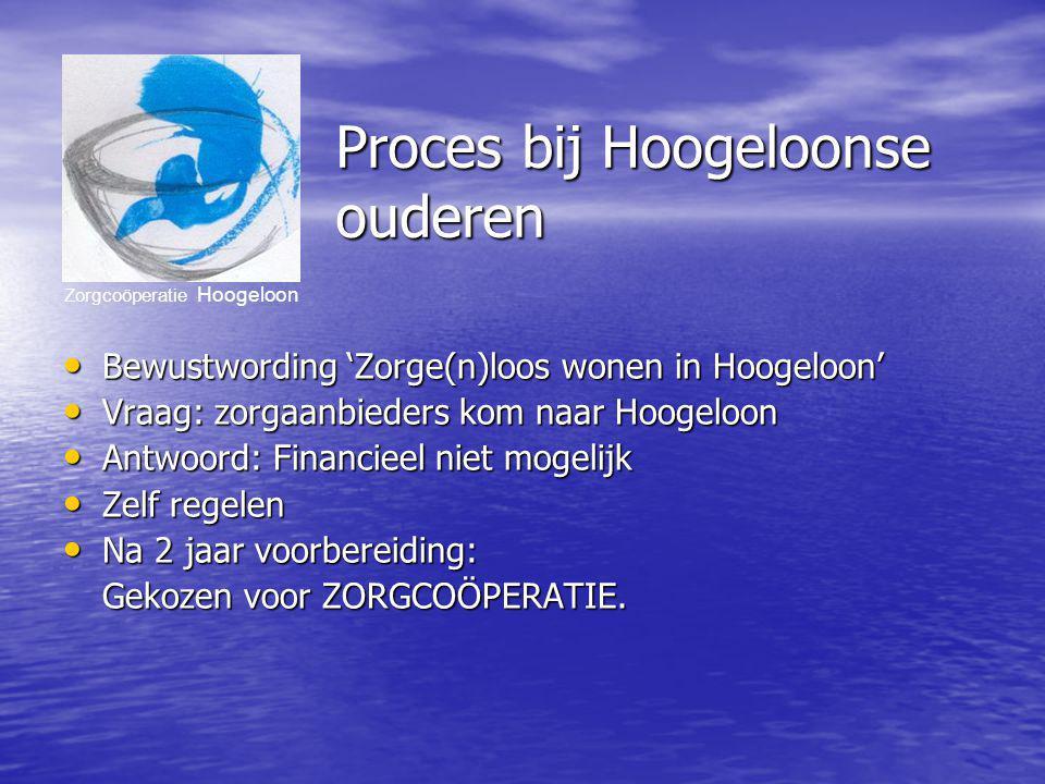 Zorgcoöperatie Hoogeloon Proces bij Hoogeloonse ouderen Proces bij Hoogeloonse ouderen Bewustwording 'Zorge(n)loos wonen in Hoogeloon' Bewustwording 'Zorge(n)loos wonen in Hoogeloon' Vraag: zorgaanbieders kom naar Hoogeloon Vraag: zorgaanbieders kom naar Hoogeloon Antwoord: Financieel niet mogelijk Antwoord: Financieel niet mogelijk Zelf regelen Zelf regelen Na 2 jaar voorbereiding: Na 2 jaar voorbereiding: Gekozen voor ZORGCOÖPERATIE.