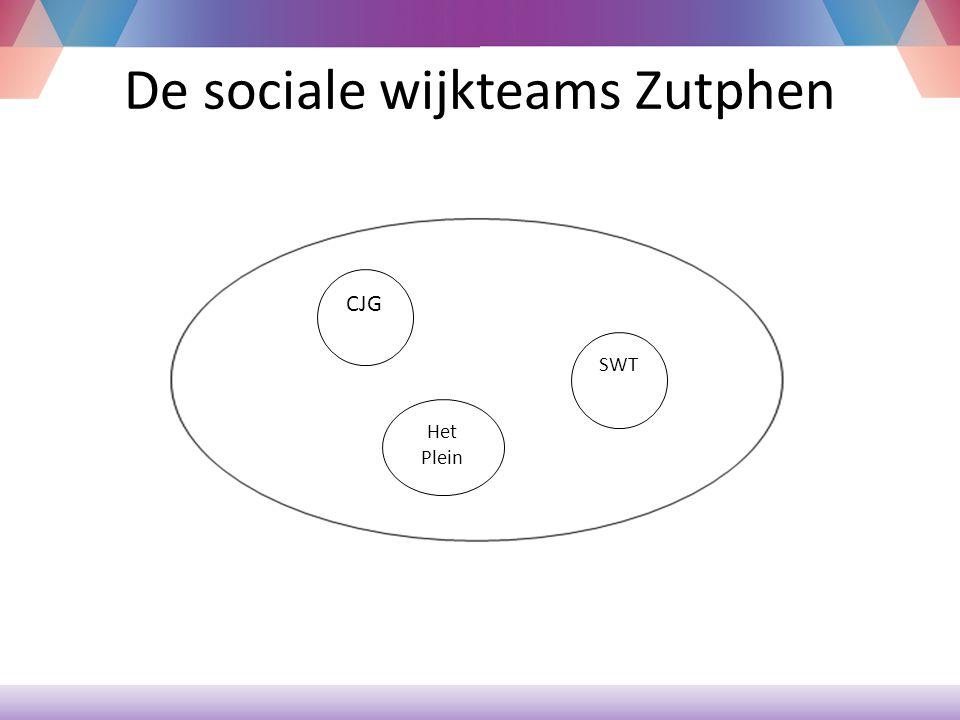De sociale wijkteams Zutphen www.perspectiefzutphen.nl i.koops@perspectiefzutphen.nl