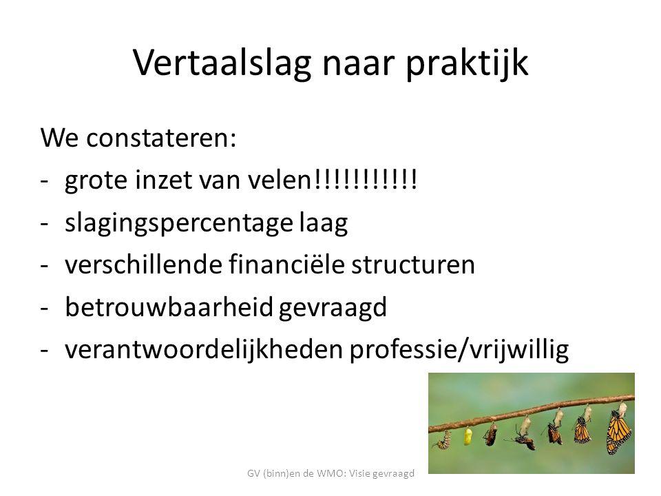 Vertaalslag naar praktijk We constateren: -grote inzet van velen!!!!!!!!!!.