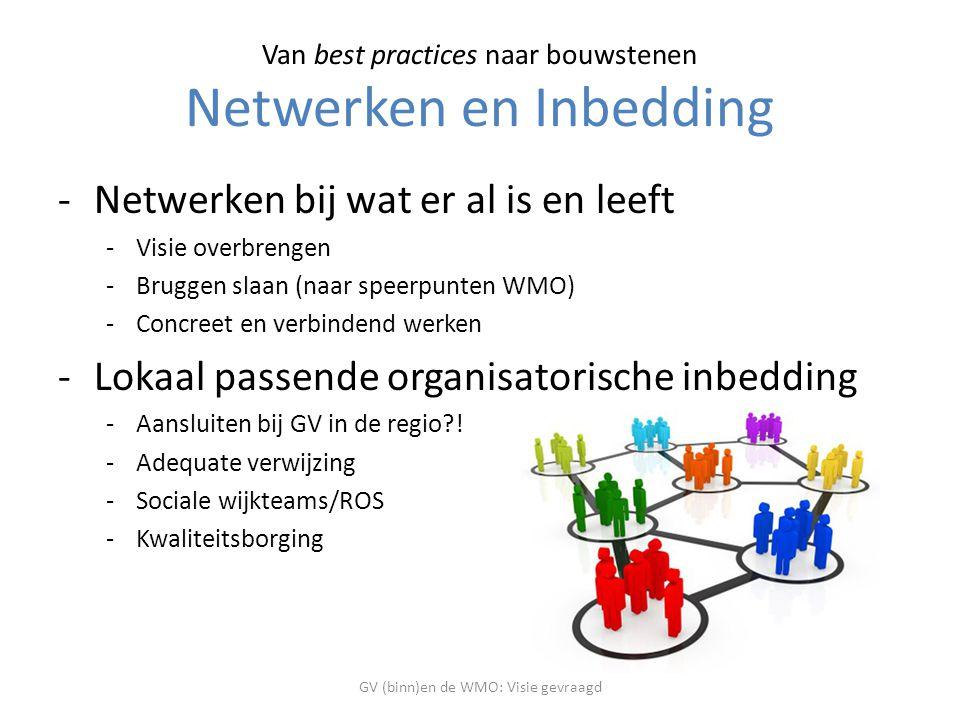 Van best practices naar bouwstenen Netwerken en Inbedding -Netwerken bij wat er al is en leeft -Visie overbrengen -Bruggen slaan (naar speerpunten WMO) -Concreet en verbindend werken -Lokaal passende organisatorische inbedding -Aansluiten bij GV in de regio?.