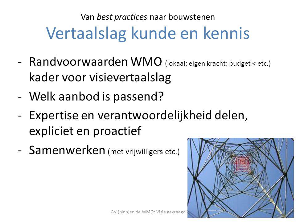 Van best practices naar bouwstenen Vertaalslag kunde en kennis -Randvoorwaarden WMO (lokaal; eigen kracht; budget < etc.) kader voor visievertaalslag -Welk aanbod is passend.