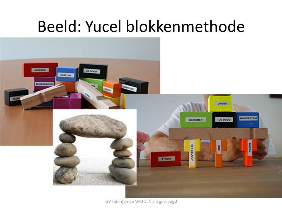 Beeld: Yucel blokkenmethode GV (binn)en de WMO: Visie gevraagd