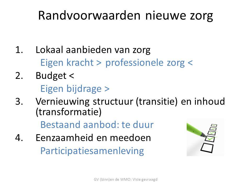 Transitie/Transformatie Kansen en zorgen binnen GV-land: Hoe toegevoegde waarde in- en aanpassen 'binnen' en 'buiten'.