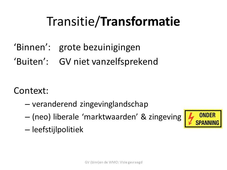 Transitie/Transformatie 'Binnen':grote bezuinigingen 'Buiten':GV niet vanzelfsprekend Context: – veranderend zingevinglandschap – (neo) liberale 'marktwaarden' & zingeving – leefstijlpolitiek GV (binn)en de WMO: Visie gevraagd