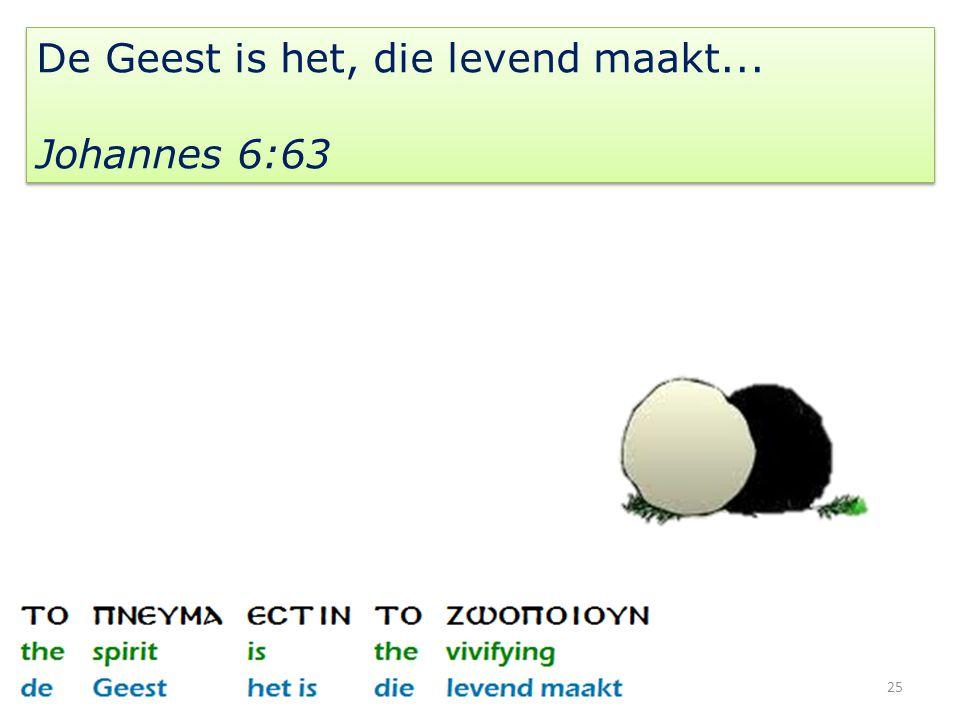 25 De Geest is het, die levend maakt... Johannes 6:63 De Geest is het, die levend maakt... Johannes 6:63