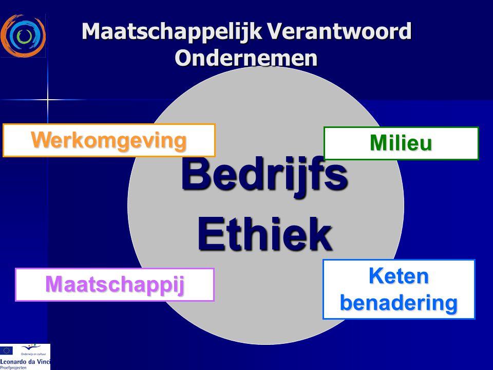 Bedrijfs Ethiek Werkomgeving Milieu Maatschappij Ketenbenadering