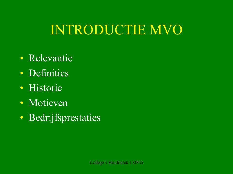 INTRODUCTIE MVO Relevantie Definities Historie Motieven Bedrijfsprestaties