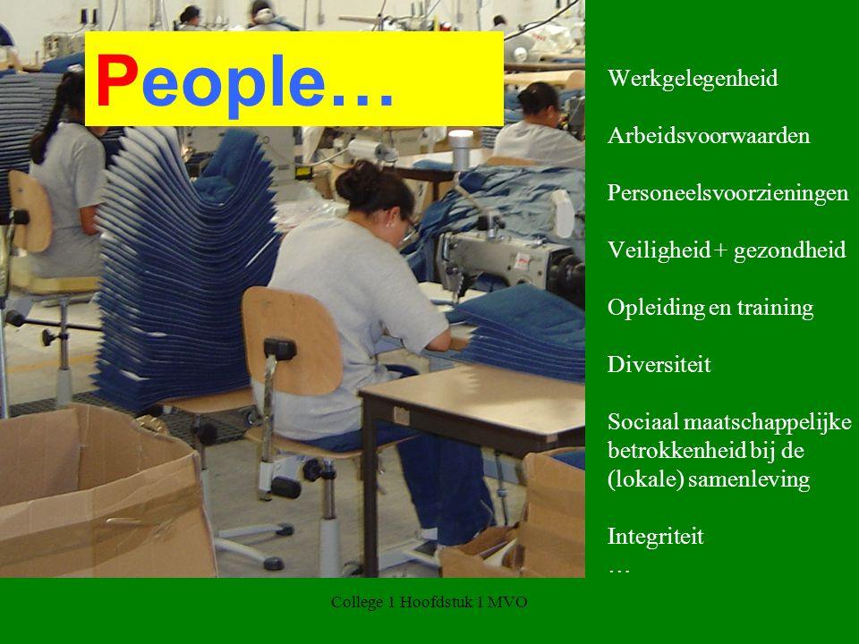 College 1 Hoofdstuk 1 MVO Werkgelegenheid Arbeidsvoorwaarden Personeelsvoorzieningen Veiligheid + gezondheid Opleiding en training Diversiteit Sociaal maatschappelijke betrokkenheid bij de (lokale) samenleving Integriteit … People…