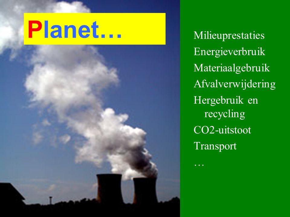 College 1 Hoofdstuk 1 MVO Milieuprestaties Energieverbruik Materiaalgebruik Afvalverwijdering Hergebruik en recycling CO2-uitstoot Transport … Planet…