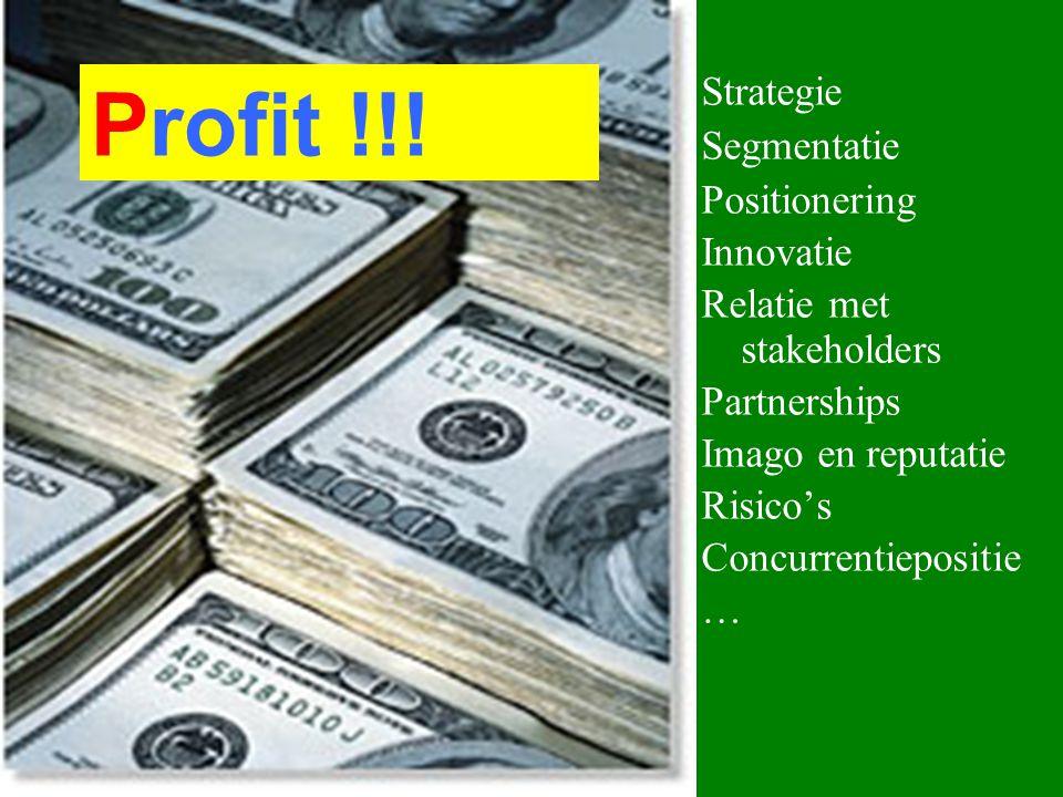 College 1 Hoofdstuk 1 MVO Strategie Segmentatie Positionering Innovatie Relatie met stakeholders Partnerships Imago en reputatie Risico's Concurrentiepositie … Profit !!!
