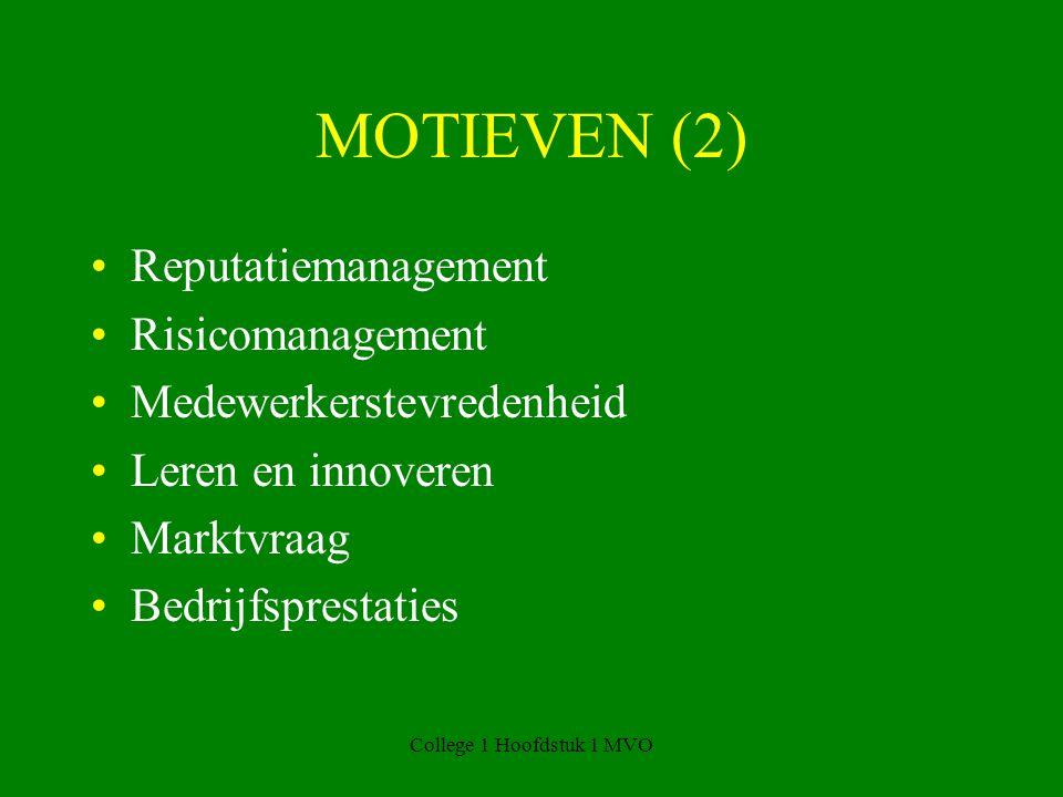 College 1 Hoofdstuk 1 MVO MOTIEVEN (2) Reputatiemanagement Risicomanagement Medewerkerstevredenheid Leren en innoveren Marktvraag Bedrijfsprestaties