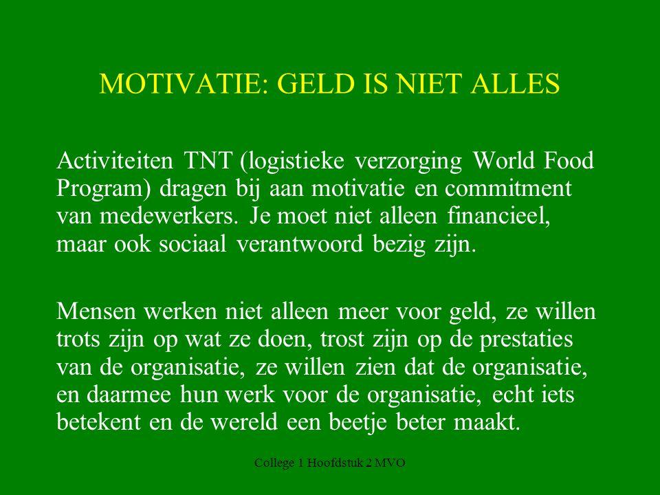 College 1 Hoofdstuk 2 MVO MOTIVATIE: GELD IS NIET ALLES Activiteiten TNT (logistieke verzorging World Food Program) dragen bij aan motivatie en commitment van medewerkers.