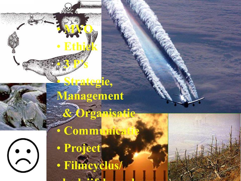 College 1 Hoofdstuk 1 MVO MVO Ethiek 3 P's Strategie, Management & Organisatie Communicatie Project Filmcyclus/ bedrijfsbezoeken