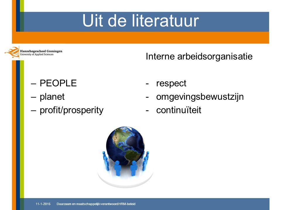 11-1-2015 Uit de literatuur –PEOPLE –planet –profit/prosperity Interne arbeidsorganisatie -respect -omgevingsbewustzijn -continuïteit Duurzaam en maat