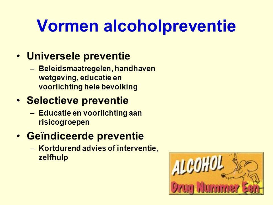 Vormen alcoholpreventie Universele preventie –Beleidsmaatregelen, handhaven wetgeving, educatie en voorlichting hele bevolking Selectieve preventie –E