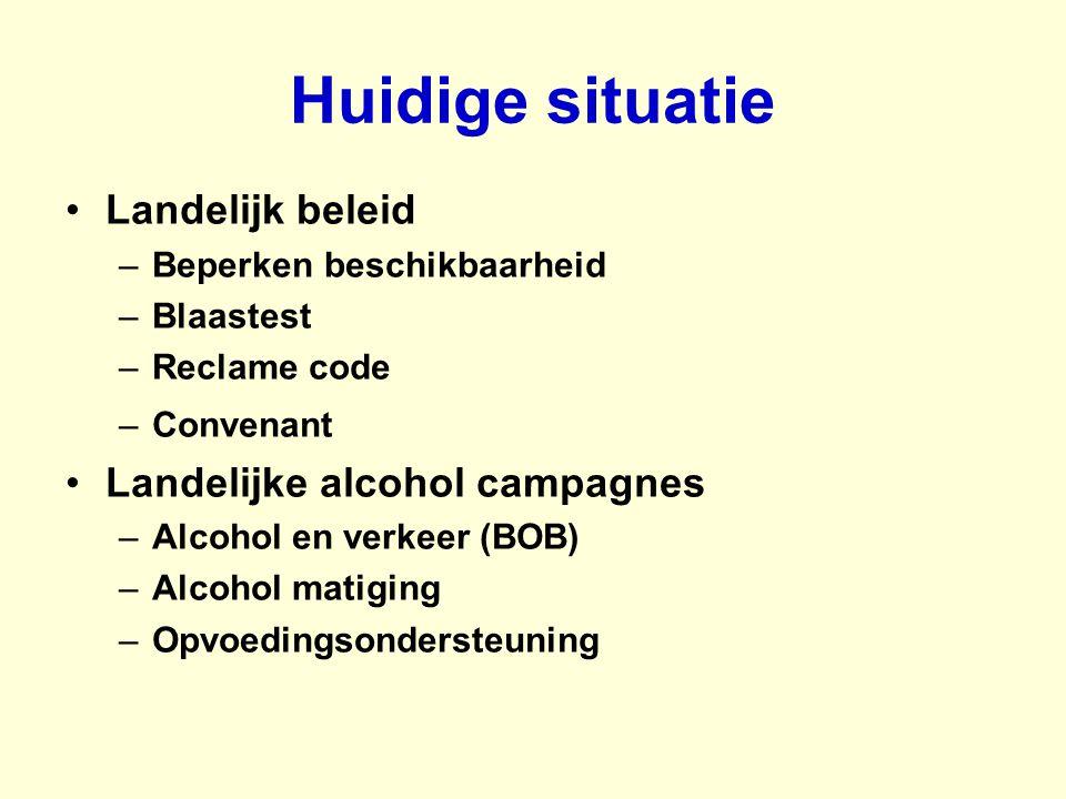 Huidige situatie Landelijk beleid –Beperken beschikbaarheid –Blaastest –Reclame code –Convenant Landelijke alcohol campagnes –Alcohol en verkeer (BOB)