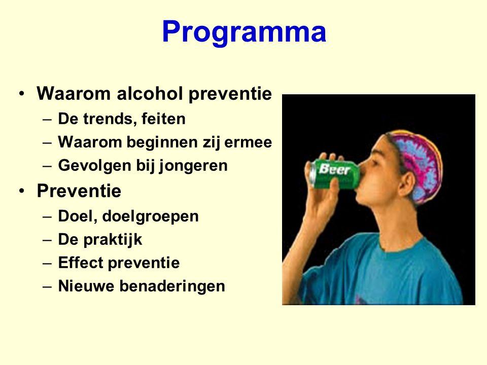 Programma Waarom alcohol preventie –De trends, feiten –Waarom beginnen zij ermee –Gevolgen bij jongeren Preventie –Doel, doelgroepen –De praktijk –Eff