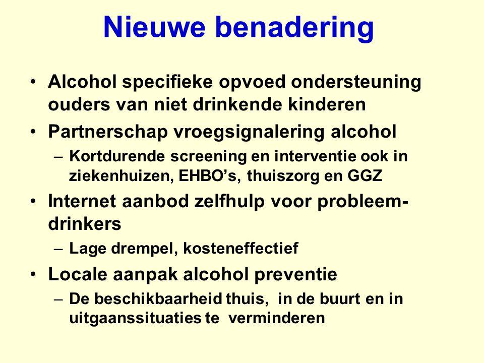Nieuwe benadering Alcohol specifieke opvoed ondersteuning ouders van niet drinkende kinderen Partnerschap vroegsignalering alcohol –Kortdurende screen