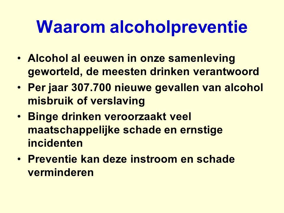 Waarom alcoholpreventie Alcohol al eeuwen in onze samenleving geworteld, de meesten drinken verantwoord Per jaar 307.700 nieuwe gevallen van alcohol m