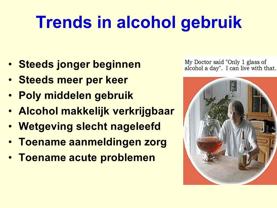 Trends in alcohol gebruik Steeds jonger beginnen Steeds meer per keer Poly middelen gebruik Alcohol makkelijk verkrijgbaar Wetgeving slecht nageleefd