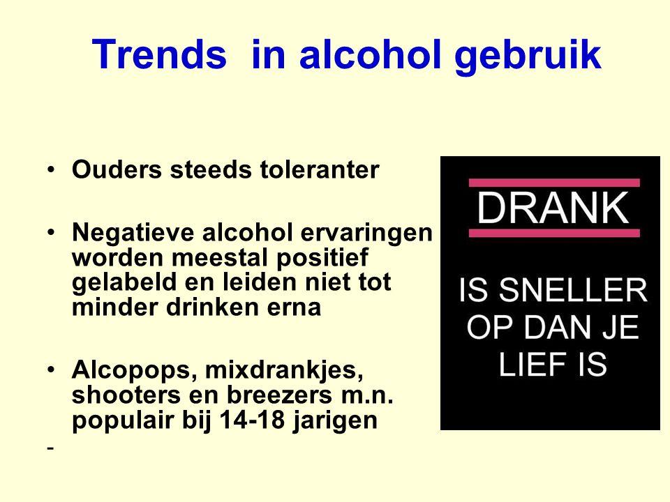 Trends in alcohol gebruik Ouders steeds toleranter Negatieve alcohol ervaringen worden meestal positief gelabeld en leiden niet tot minder drinken ern