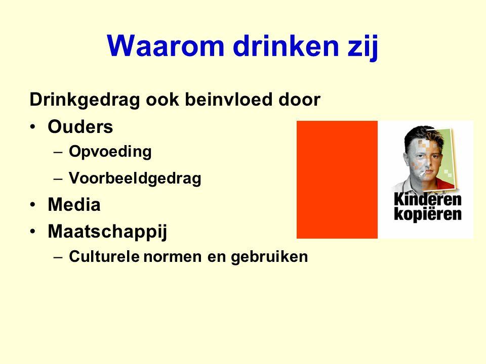 Waarom drinken zij Drinkgedrag ook beinvloed door Ouders –Opvoeding –Voorbeeldgedrag Media Maatschappij –Culturele normen en gebruiken