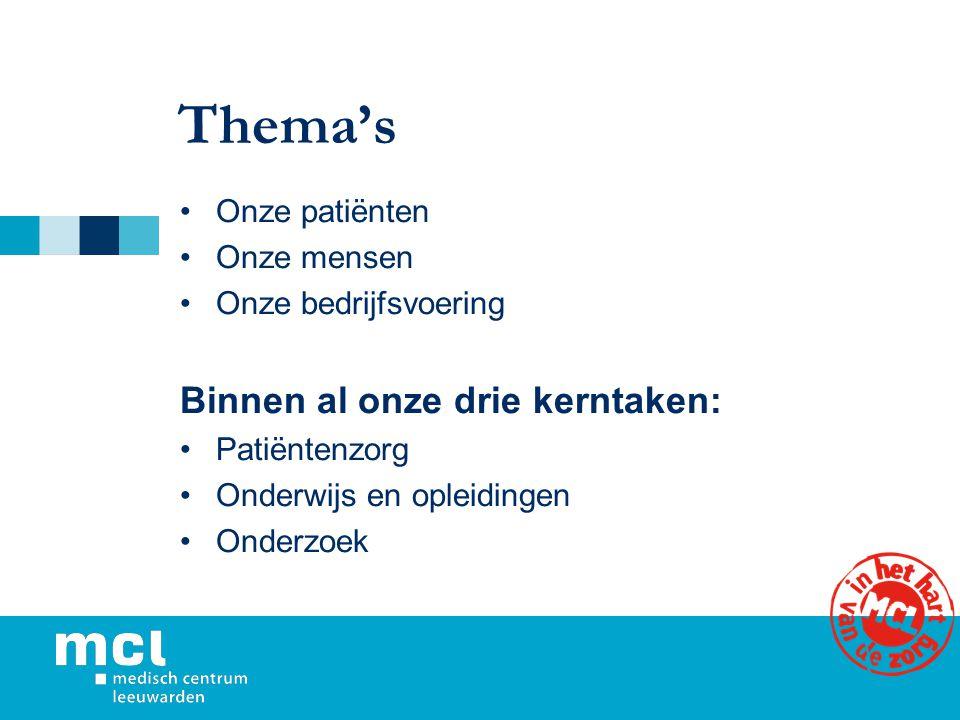 Thema's Onze patiënten Onze mensen Onze bedrijfsvoering Binnen al onze drie kerntaken: Patiëntenzorg Onderwijs en opleidingen Onderzoek
