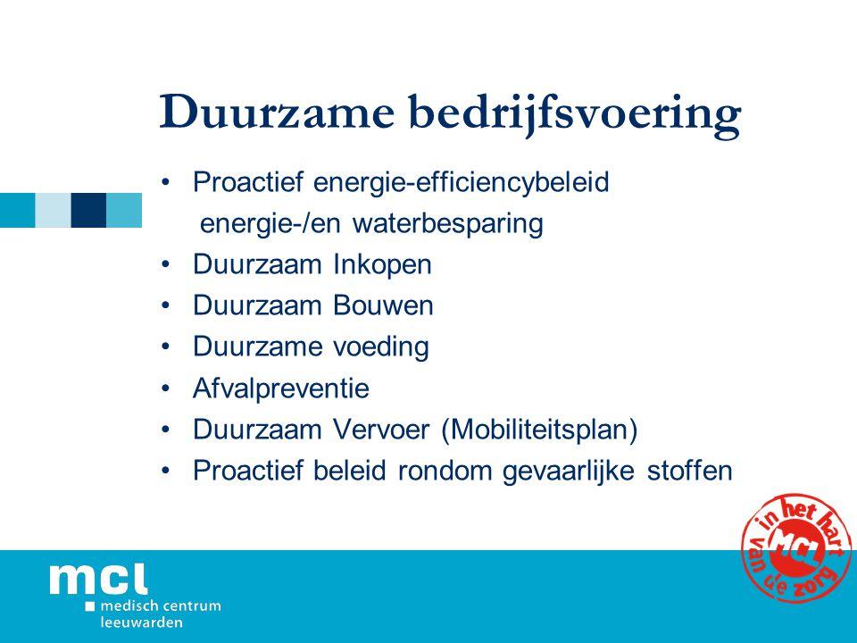 Duurzame bedrijfsvoering Proactief energie-efficiencybeleid energie-/en waterbesparing Duurzaam Inkopen Duurzaam Bouwen Duurzame voeding Afvalpreventi