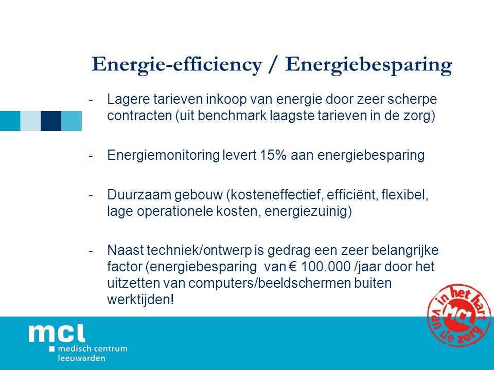 Energie-efficiency / Energiebesparing -Lagere tarieven inkoop van energie door zeer scherpe contracten (uit benchmark laagste tarieven in de zorg) -En