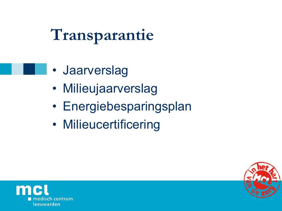 Transparantie Jaarverslag Milieujaarverslag Energiebesparingsplan Milieucertificering