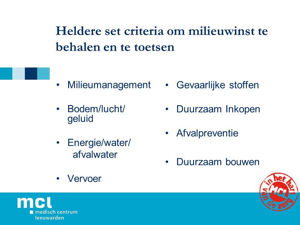Heldere set criteria om milieuwinst te behalen en te toetsen Milieumanagement Bodem/lucht/ geluid Energie/water/ afvalwater Vervoer Gevaarlijke stoffe