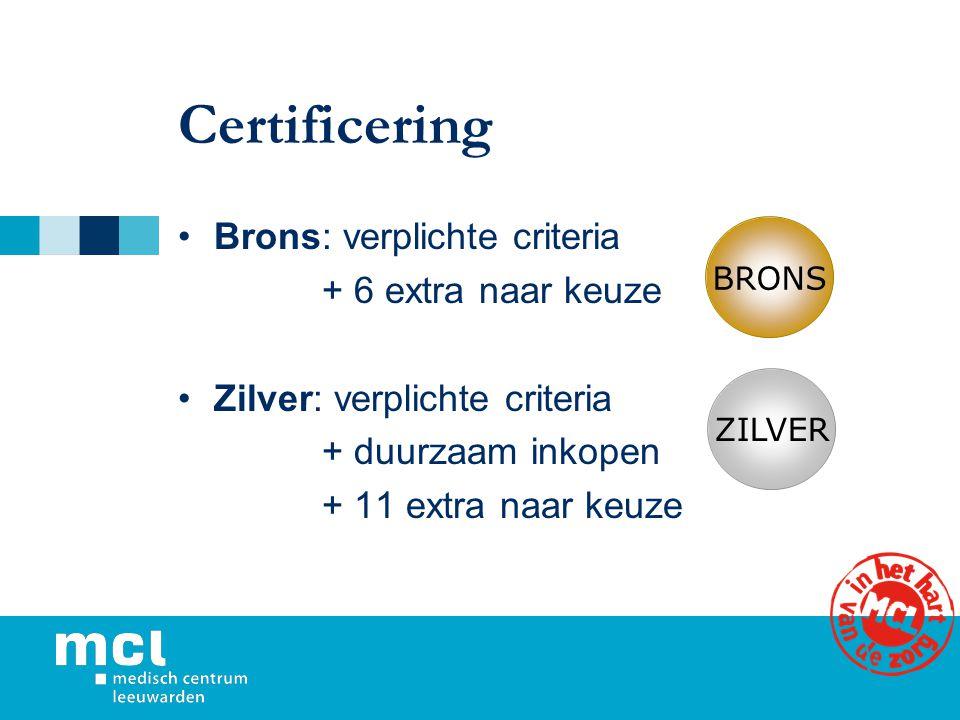 Certificering Brons: verplichte criteria + 6 extra naar keuze Zilver: verplichte criteria + duurzaam inkopen + 11 extra naar keuze BRONS ZILVER