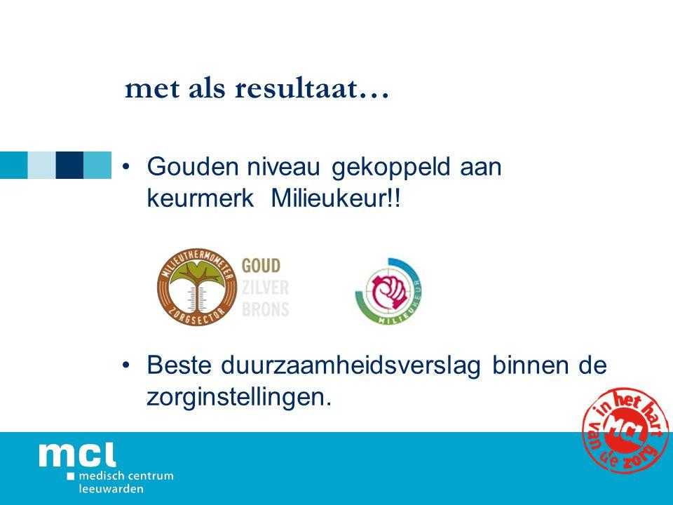 met als resultaat… Gouden niveau gekoppeld aan keurmerk Milieukeur!! Beste duurzaamheidsverslag binnen de zorginstellingen.