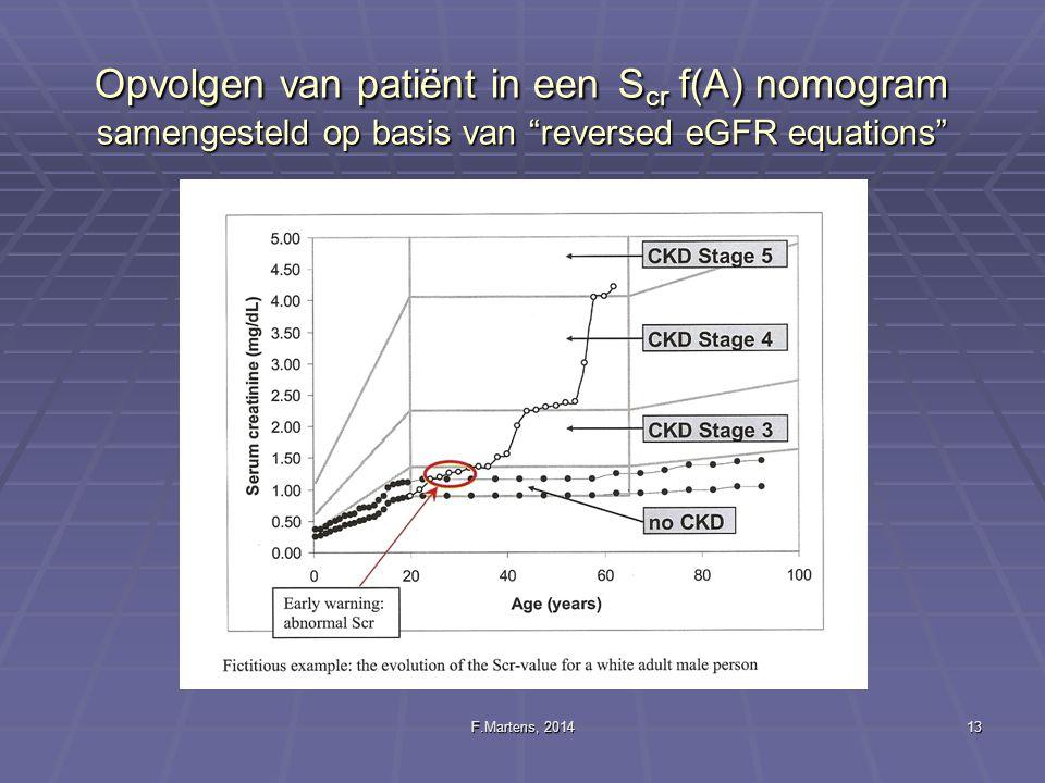 """F.Martens, 201413 Opvolgen van patiënt in een S cr f(A) nomogram samengesteld op basis van """"reversed eGFR equations"""""""