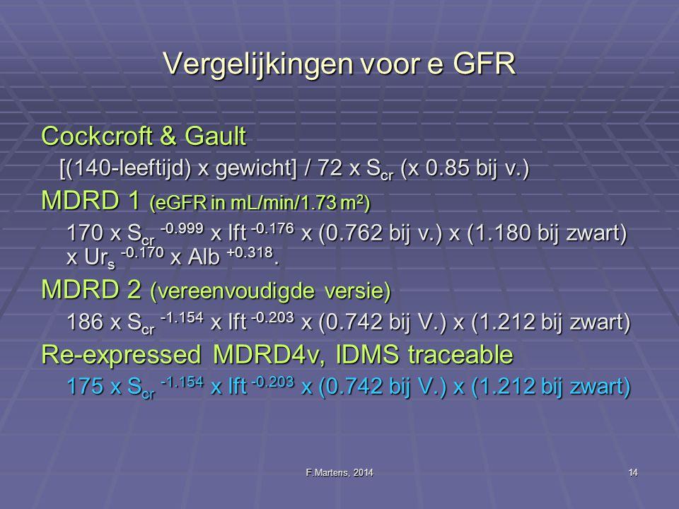 F.Martens, 201414 Vergelijkingen voor e GFR Cockcroft & Gault [(140-leeftijd) x gewicht] / 72 x S cr (x 0.85 bij v.) [(140-leeftijd) x gewicht] / 72 x