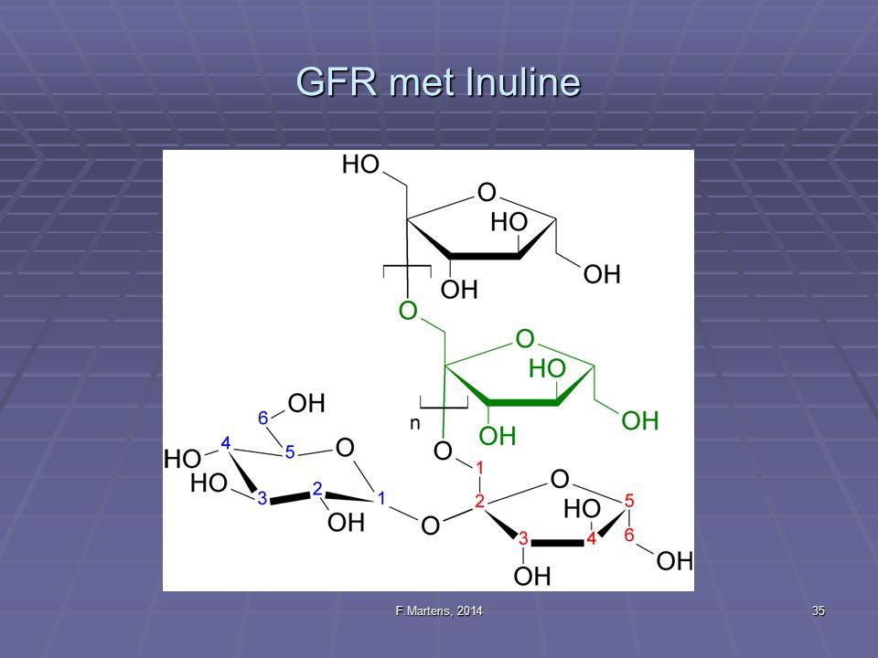 F.Martens, 201435 GFR met Inuline