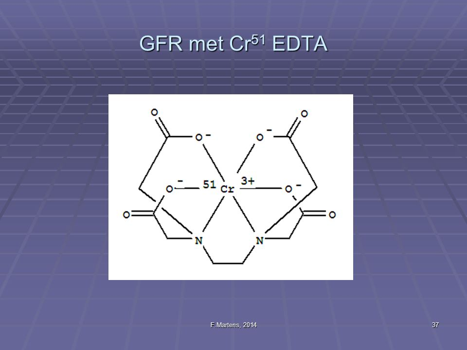 F.Martens, 201437 GFR met Cr 51 EDTA