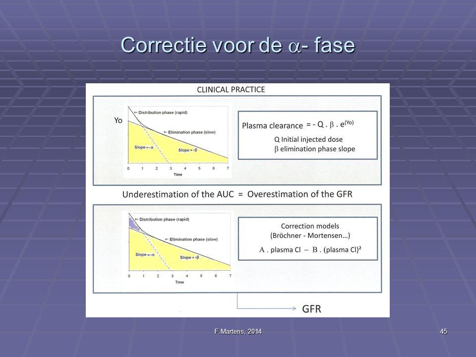 F.Martens, 201445 Correctie voor de  - fase
