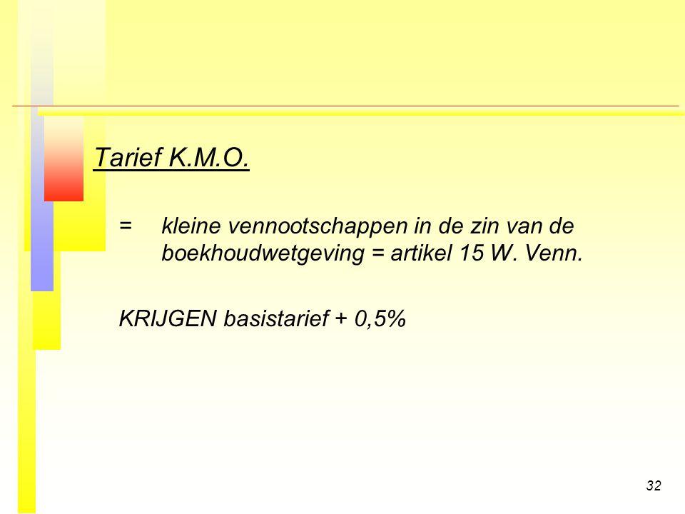32 Tarief K.M.O.= kleine vennootschappen in de zin van de boekhoudwetgeving = artikel 15 W.