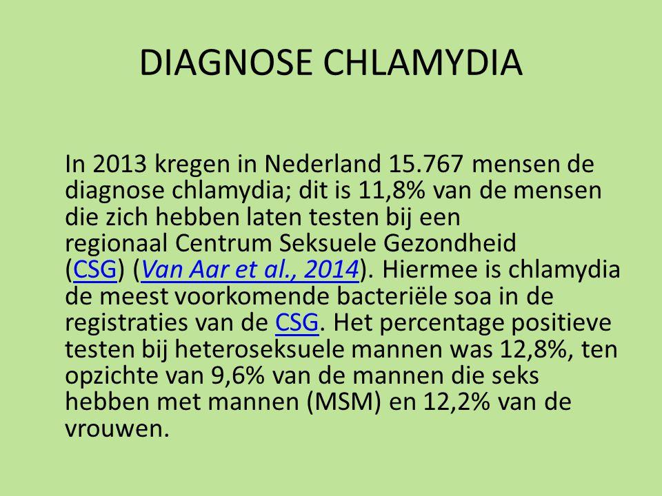 Figuur 3: Totaal aantal testen en percentage positieve testen(*) bij heteroseksuele mannen, MSM (mannen die seks hebben met mannen) en vrouwen voor chlamydia, gonorroe, syfilis en hiv binnen de CSG in 2013