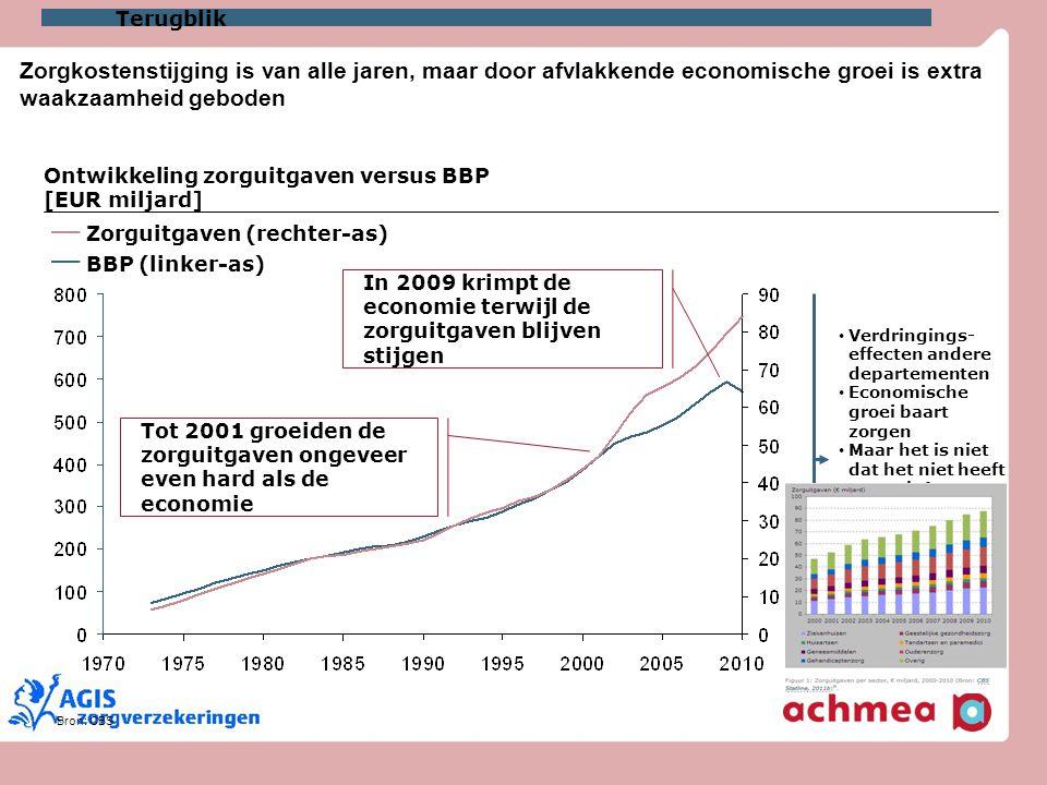 Divisie Zorg en Gezondheid 5 Momenteel zijn er in Nederland 2,5 miljoen vijfenzestig plussers Naar verwachting groeit het aantal naar 3,3 miljoen in 2020 Voor zoveel ouderen is geen plaats in verpleeghuizen, verzorgingstehuizen of bejaardentehuizen Dus blijft deze groep langer thuis wonen
