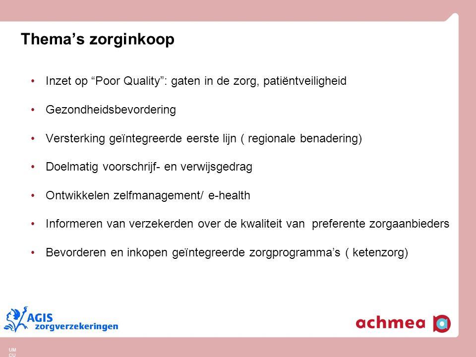 Focus op kosten Lage kwaliteit Focus op kwaliteit Lage kosten Divisie Zorg en Gezondheid