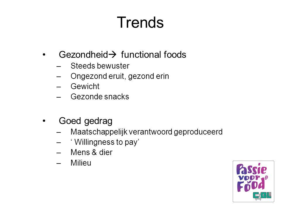 Trends Gezondheid  functional foods –Steeds bewuster –Ongezond eruit, gezond erin –Gewicht –Gezonde snacks Goed gedrag –Maatschappelijk verantwoord g