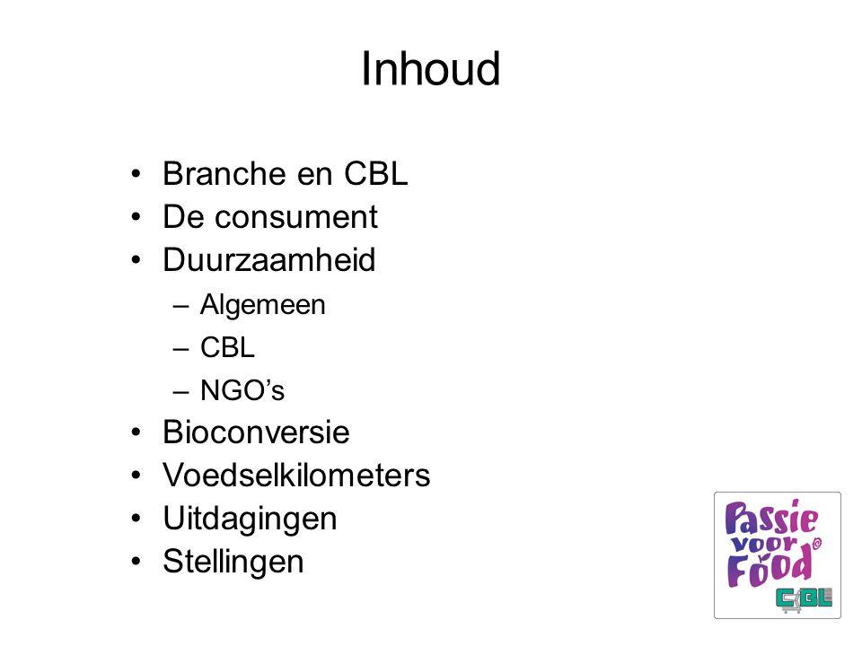 Schuitema 17% Superunie 28% Aldi 7,0% Albert Heijn 30% Overig 8% Retail in Nederland Super de Boer 10%