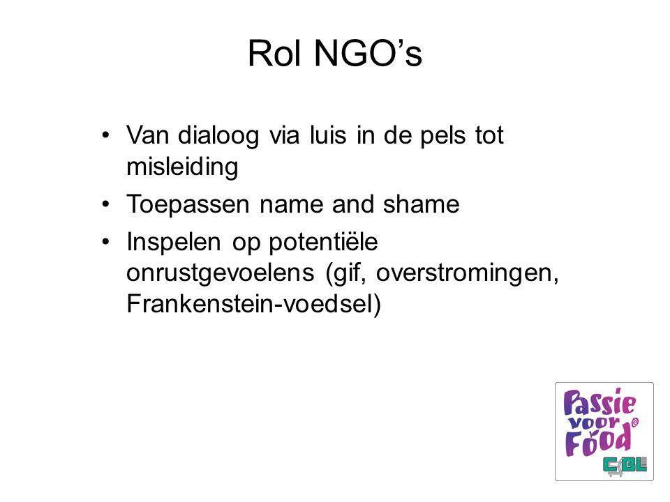 Rol NGO's Van dialoog via luis in de pels tot misleiding Toepassen name and shame Inspelen op potentiële onrustgevoelens (gif, overstromingen, Frankenstein-voedsel)