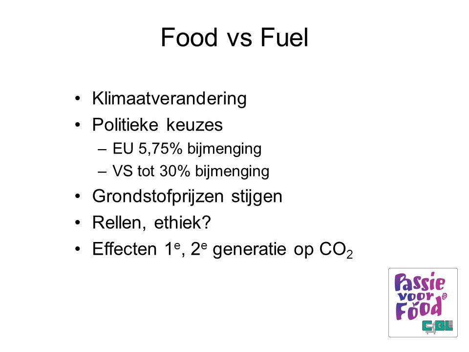 Food vs Fuel Klimaatverandering Politieke keuzes –EU 5,75% bijmenging –VS tot 30% bijmenging Grondstofprijzen stijgen Rellen, ethiek? Effecten 1 e, 2