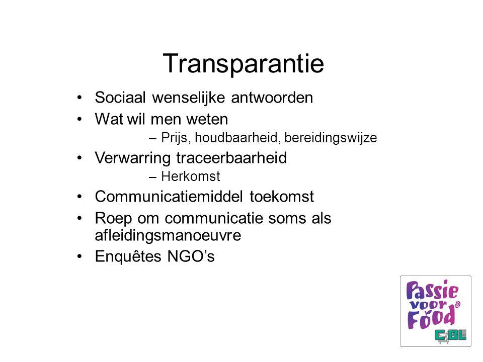 Transparantie Sociaal wenselijke antwoorden Wat wil men weten –Prijs, houdbaarheid, bereidingswijze Verwarring traceerbaarheid –Herkomst Communicatiemiddel toekomst Roep om communicatie soms als afleidingsmanoeuvre Enquêtes NGO's