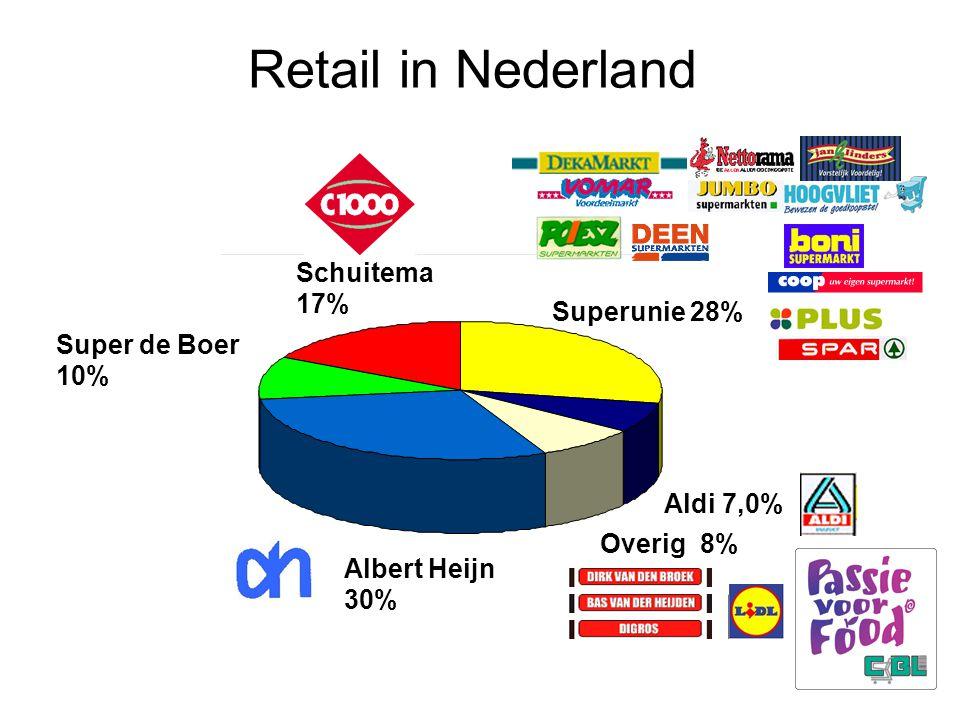 CBL Het CBL is de belangenbehartiger en spreekbuis van de 5000 supermarkten in Nederland Het CBL houdt zich bezig met voedselveiligheid, maatschappelijk verantwoord ondernemen, criminaliteit, bereikbaarheid, logistiek en opleidingen.