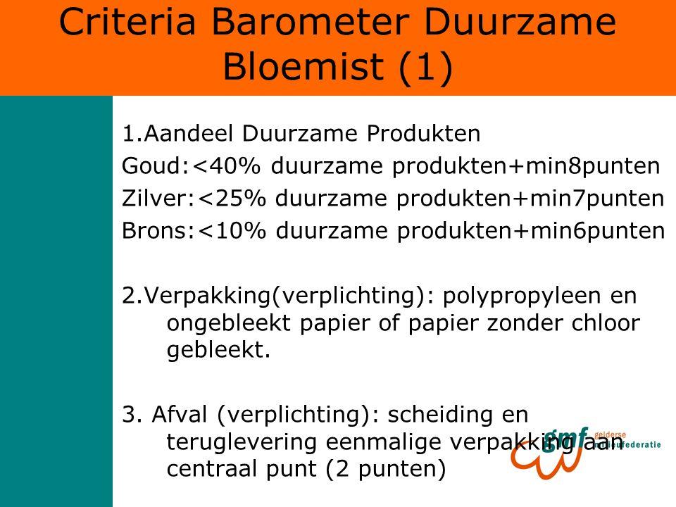 1.Aandeel Duurzame Produkten Goud:<40% duurzame produkten+min8punten Zilver:<25% duurzame produkten+min7punten Brons:<10% duurzame produkten+min6punten 2.Verpakking(verplichting): polypropyleen en ongebleekt papier of papier zonder chloor gebleekt.
